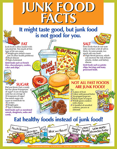 Good Effects Of Junk Food In Hindi