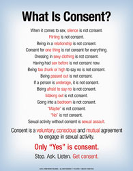 what is consent display poster